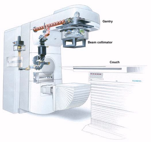 جراحة الدماغ بالأشغة الكهرومغناطيسية - جراحة الدماغ بالاشعة Stereotactic radiosurgery linac3.jpg
